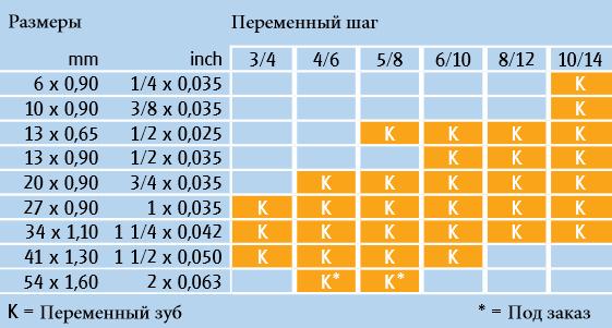 Arntz-1-Sprint