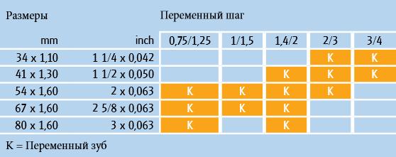 Arntz-14-Taifun-Maxima