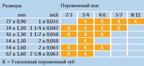 Arntz-2-SprintMedium-VS