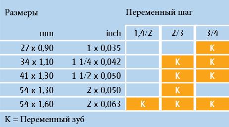 Arntz-4-MaximaSprint