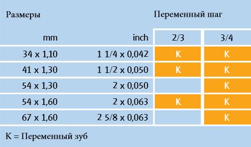 Arntz-6-Taifun-Medium-VS