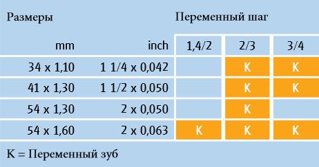 Arntz-8-Taifun-Maxima