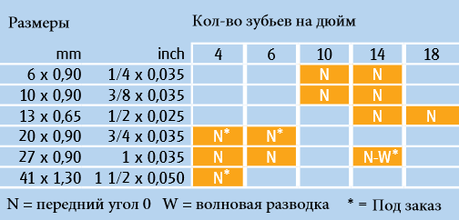 Arntz-9-Star