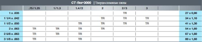 EBERLE-2-CTflex3000