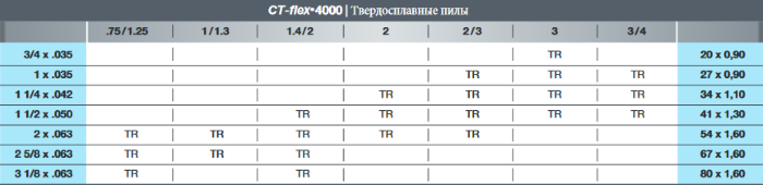 EBERLE-3-CTflex4000