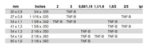 honsberg-sinus-tnf-b-parameters