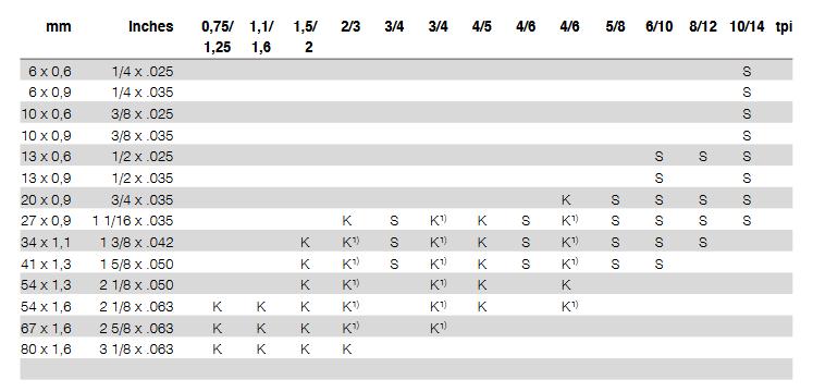 honsberg-spectra-1